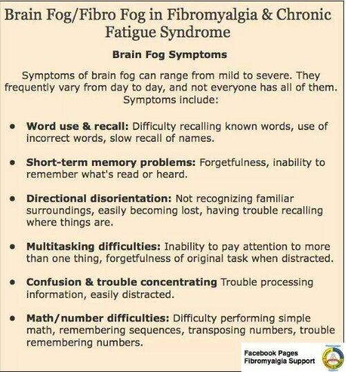Brain Fog Symptoms – Lisanne's Fibro Blog