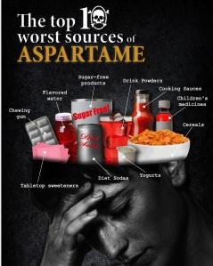 AspartameTop10WorstSourcesOf